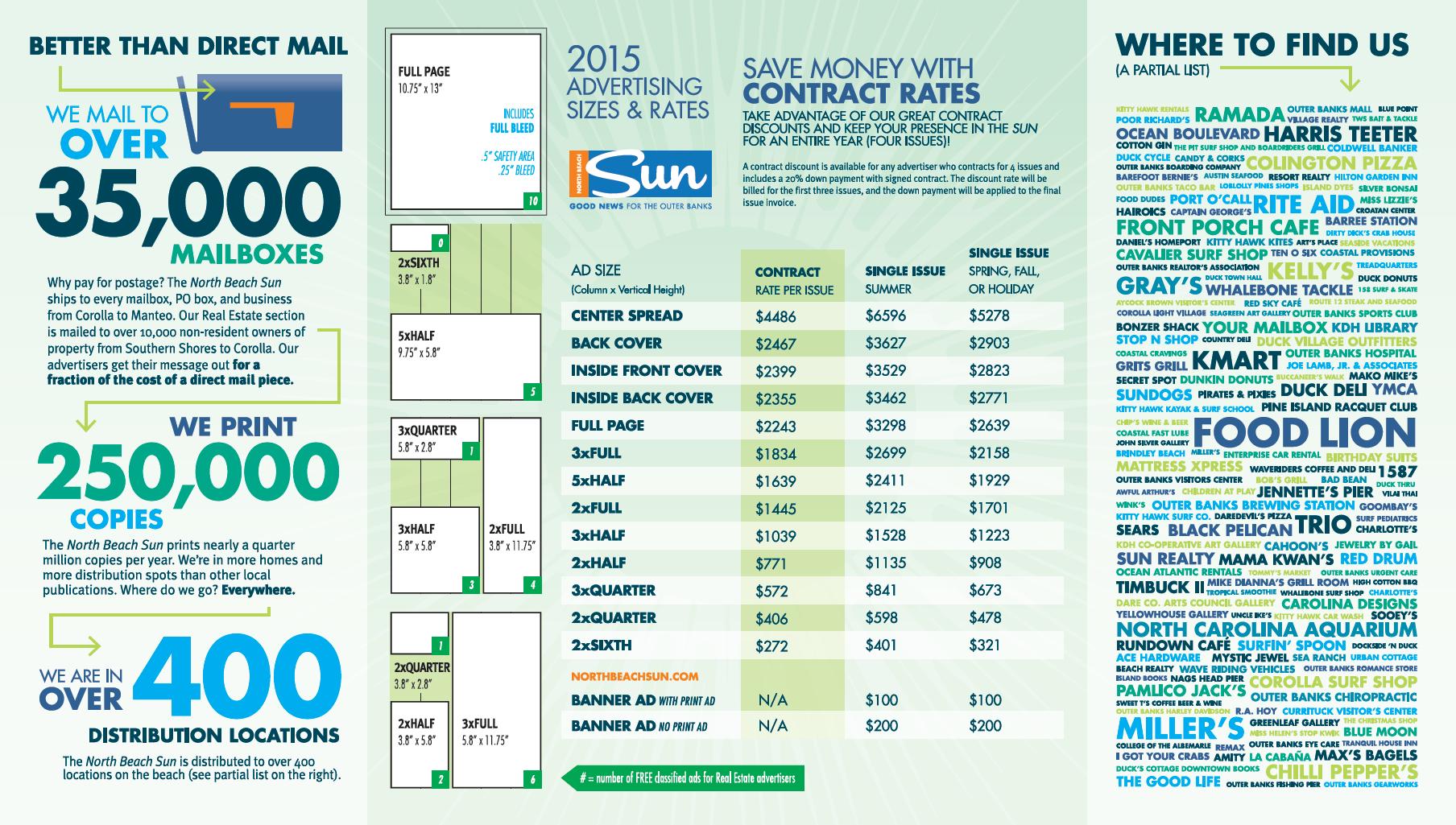 media kit 2015 back