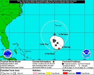 National Hurricane Center official track of Tropical Storm Nicole.